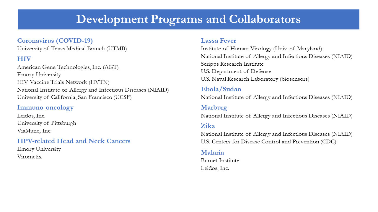 Development Programs and Collaborators